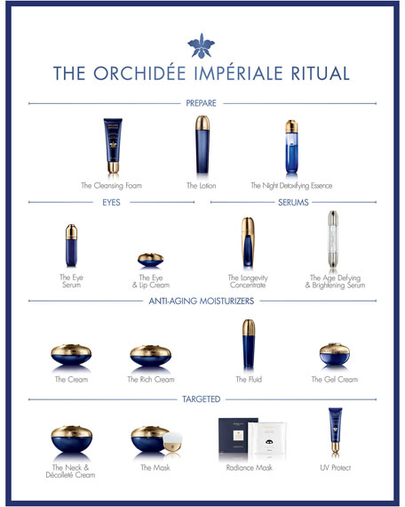 Orchidee Imperiale 2019 Neck & Decollete Cream, 2.5 oz./ 75 mL