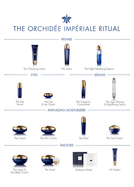 Orchidee Imperiale Longevity Concentrate Serum, 1.0 oz. / 30 mL